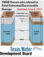 TWDB Documents Related to Total Estimated Recoverable Storage.