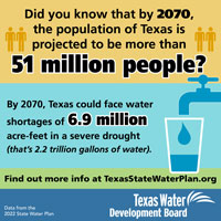 In 2070, the population of Texas is projected to be more than 51 million people. <a href='/newsmedia/infographics/doc/2070_TX_pop_growth_infographic.pdf'>Download Infographic</a>