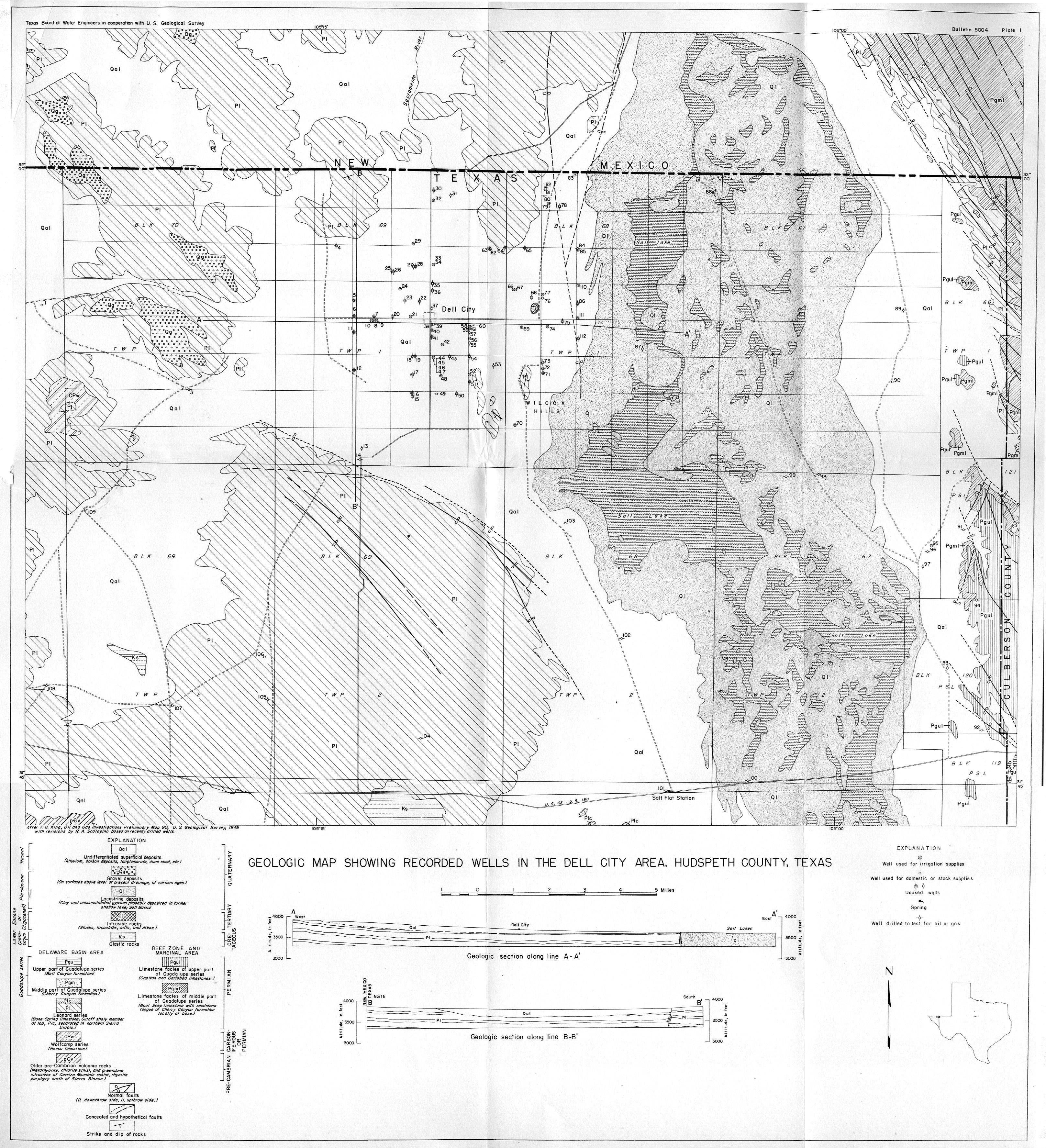 Groundwater Bulletins – Groundwater Worksheet