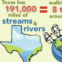 Did you know Texas has 191,000 miles of streams and rivers? That's like walking around the Earth 8 times! <a href='/newsmedia/infographics/doc/Streams_rivers_8x_earth.pdf'>Download Infographic</a>